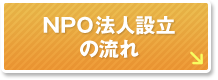 NPO法人設立の流れ